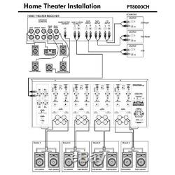 Pyle Channel Home Theater Amplifier Rack Mount Amp Black Power Pro Sound Design